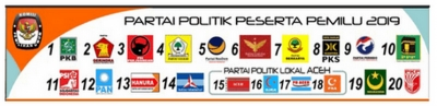 Participants Parties of the Election 2019