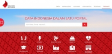 Indonesia One Data